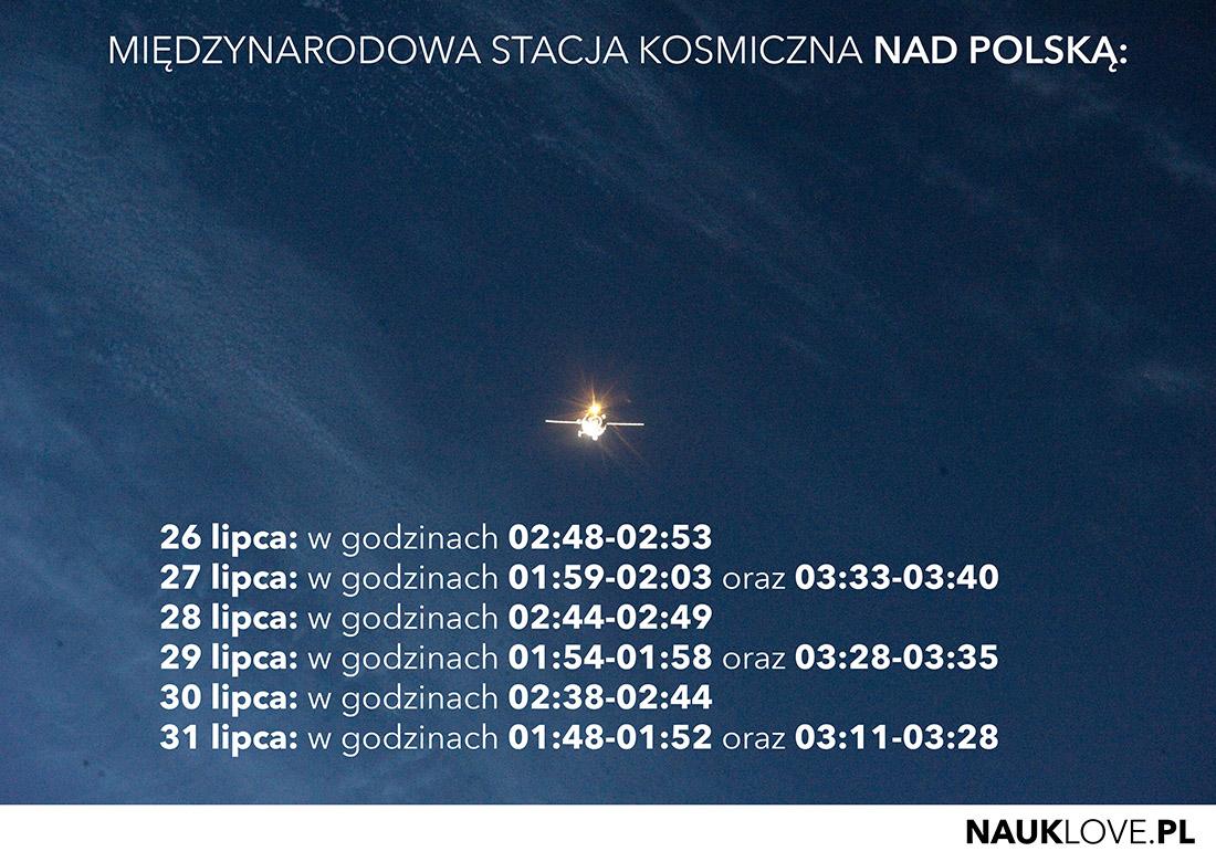 iss godziny nad polską