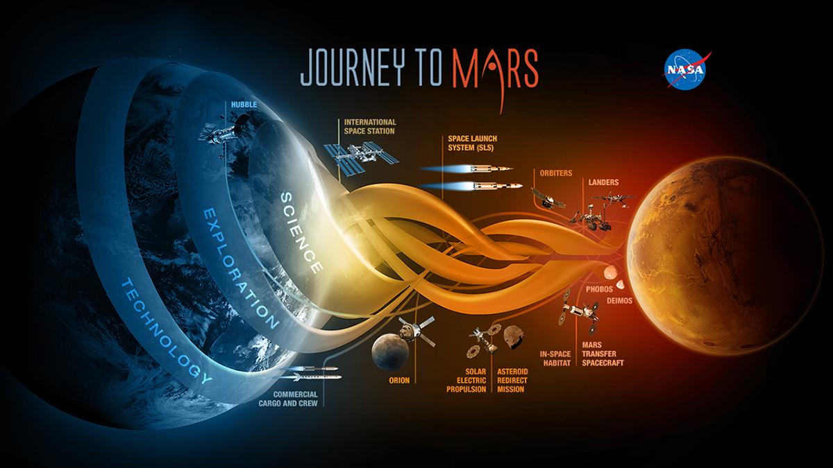 Misja-na-marsa-NASA