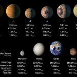 NASA dokonała niezwykłego odkrycia – mamy nowy układ planetarny!